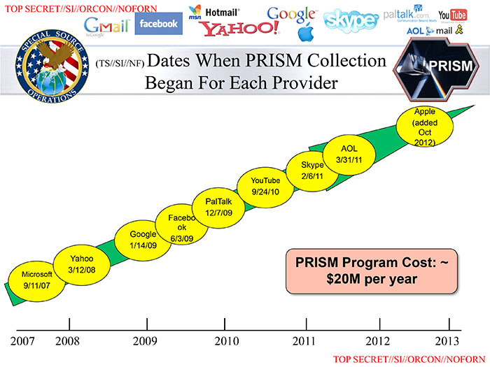 prism-slide-5