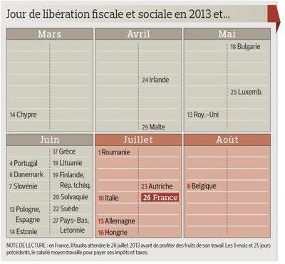 Libération fiscale